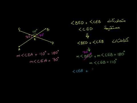 الصف السابع الرياضيات الهندسة الزوايا المتقابلة بالرأس