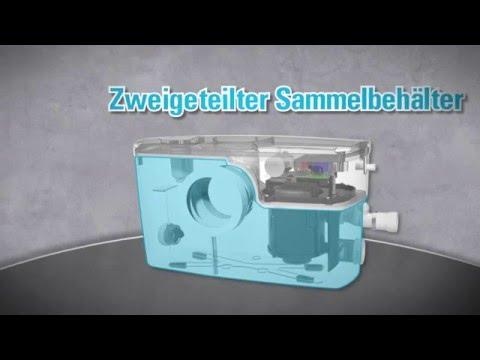 SaniQ Klein-Hebeanlagen - die richtigen Anlagen für Ihren individuellen Einsatzzweck  - Homa Pumpen