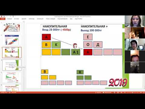 МАРКЕТИНГ G -TIME С 20.01.2019 Татьяна Андронова