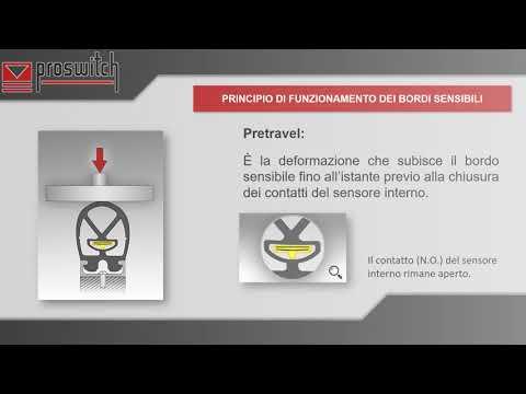 Principio di funzionamento dei bordi sensibili di sicurezza Proswitch