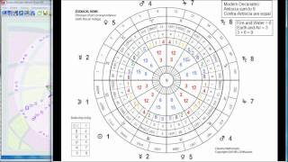 Fibonacci numbers, decanates, and antiscia
