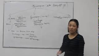 Несібелі МАХАТ. ҰБТ, биология, қос мекенділер класы