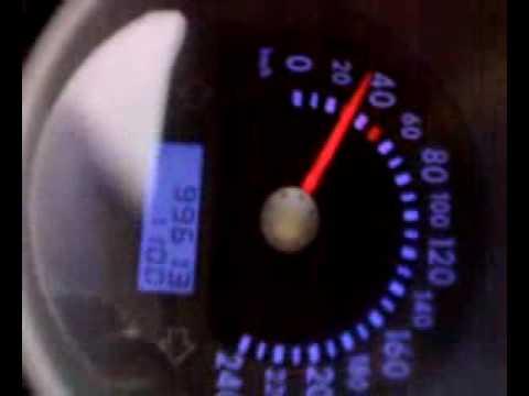 Der Aufwand des Benzins von der Temperatur