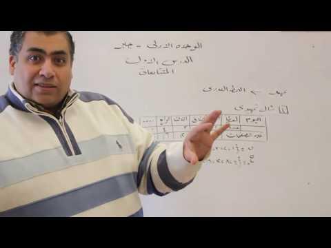 المتتابعات (1- مقدمة) - الرياضيات للقسم العلمي - للصف الثاني الثانوي - الترم الثاني - نفهم