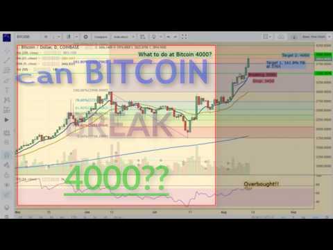 Live trading btc