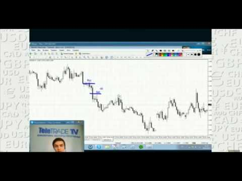 Forex trend river pro