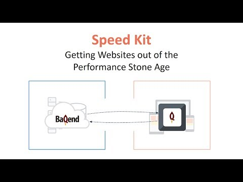 Speed Kit helps you boost user satisfaction