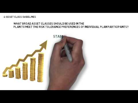 mp4 Investment Policy Statement, download Investment Policy Statement video klip Investment Policy Statement