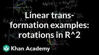 Linear Transformation Examples: Rotations in R2