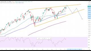 Wall Street – Wer zieht wen?