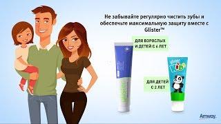 Действие формулы REMINACT™ в зубных пастах Glister™