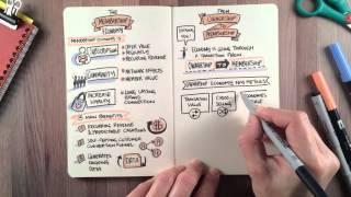 """The Membership Economy"" by Robbie Baxter book summary"