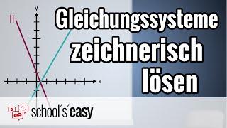 Gleichsetzungsverfahren, Gleichungssystem lösen, LGS   Mathe by ...