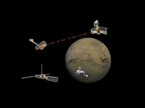Monster Machines: How NASA's Interplanetary Internet Phones Home