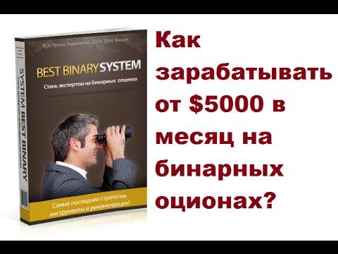 Новейшая система для бинарных опционов