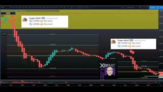 🆕Trading Copper Futures Twice in One Afternoon with the xBratAlgo for TradingView