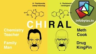 Breaking Bad : Reflections On Heisenberg - The Uncertainty Of Walter White