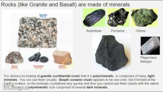 How minerals form