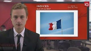 CAC40 Index - Bourse - CAC 40, les investisseurs manquent encore de conviction - IG 25.05.2017