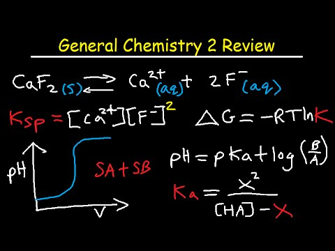 General Chemistry 2 Review Study Guide - IB, AP, & College Chem ...