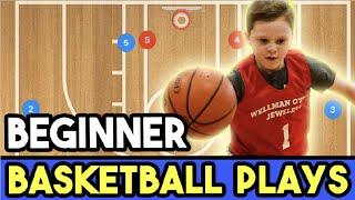 Basketball Offense For Beginners   Beginners Basketball Playbook   Box Offense