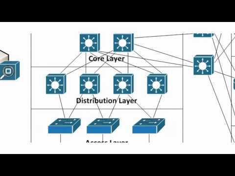 Cisco CCDA Video Training - Cisco Hierarchical Network Model ...