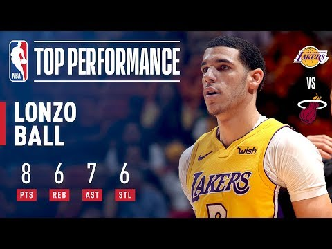 Lonzo Ball, 1st Lakers Rookie Since Magic Johnson in 1979 To Tally 4×6 (8 Pts, 6 Reb, 7 Ast, 6 Stl)
