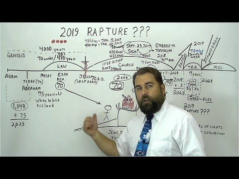 The Rapture Blessed Hope | Christian Bible Prophecy | What Will Happen