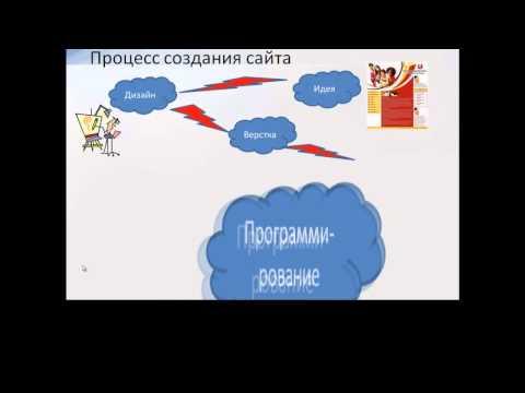 , title : 'Профессия Web-дизайнер'