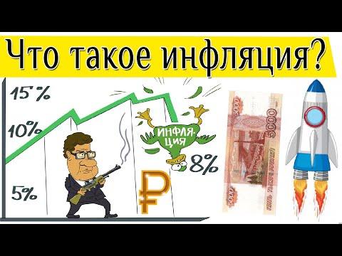 Инфляция: что это простыми словами, виды, причины и последствия инфляции в экономике в России 📈