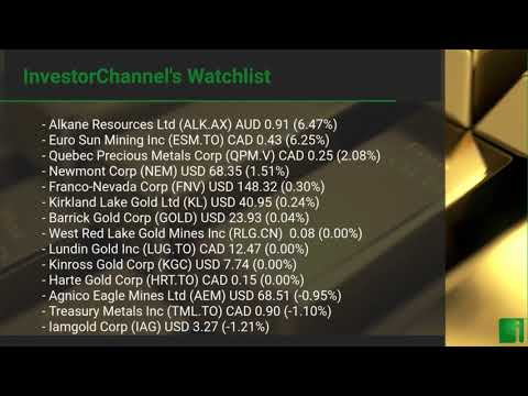 InvestorChannel's Gold Watchlist Update for Monday, May, 10, 2021, 16:00 EST