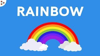 How are Rainbows Formed? | Don't Memorise