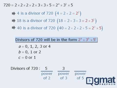 Counting the Divisors of Large Numbers