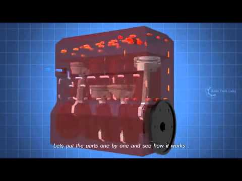IGSPL - How does an Engine Cooling System Works