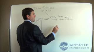 The 401k Tax Deception Part I