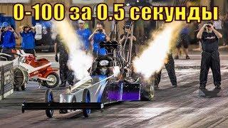0-100 = 0.5 sec 0-500 = 4.2sec Top Fuel Dragster