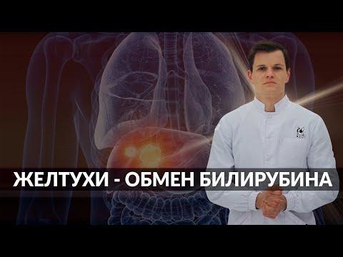Диффузные изменения паренхимы печени по типу гепатита
