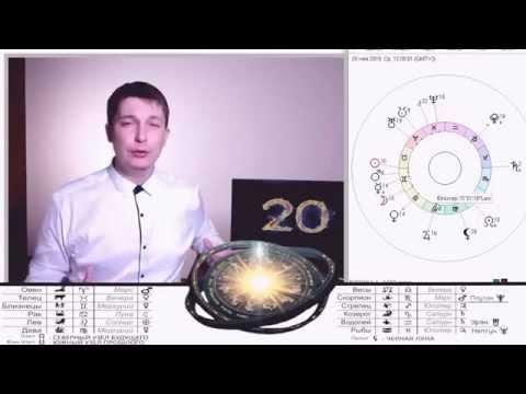 Кто гороскоп февраль 2016