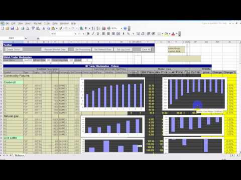 Обзор площадок бинарных опционов