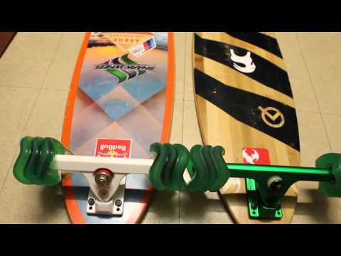 The Best Longboard / Skateboard Wheels: SharkWheel Review