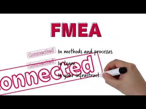 FMEA connected - Create FMEAs in team work - worldwide and easy