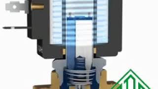 """Нержавеющий электромагнитный клапан 21L2K1V25-W (ODE, Италия), G 1/4 от компании ООО """"Армакипсервис"""" - видео"""
