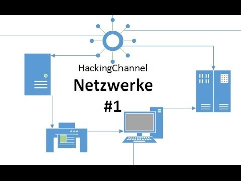 Netzwerke #1 -Einführung und erste Grundlagen
