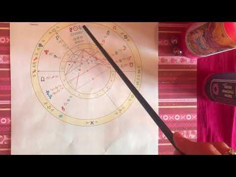 Михаил гороскопов астролог 1 канал