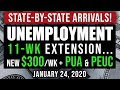 STATE-BY-STATE UNEMPLOYMENT EXTENSION ARRIVAL! $300 +$100 BOOST! NEW BENEFITS 11 WEEKS! 01/24/2021