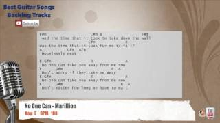 No One Can - Marillion Vocal Backing Track with chords and lyrics