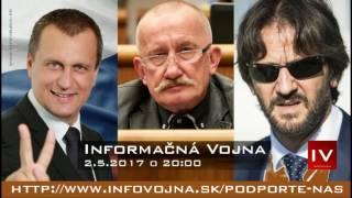Zneužívanie štátnej moci na Slovensku