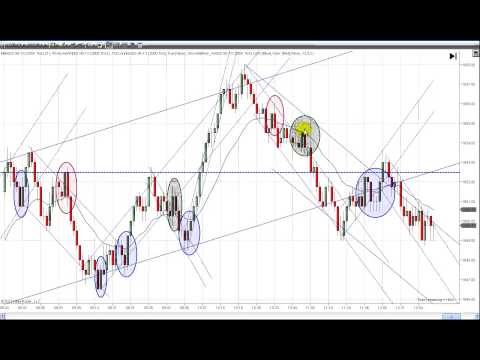 Learn To Day Trade With Price Action 5-31-13