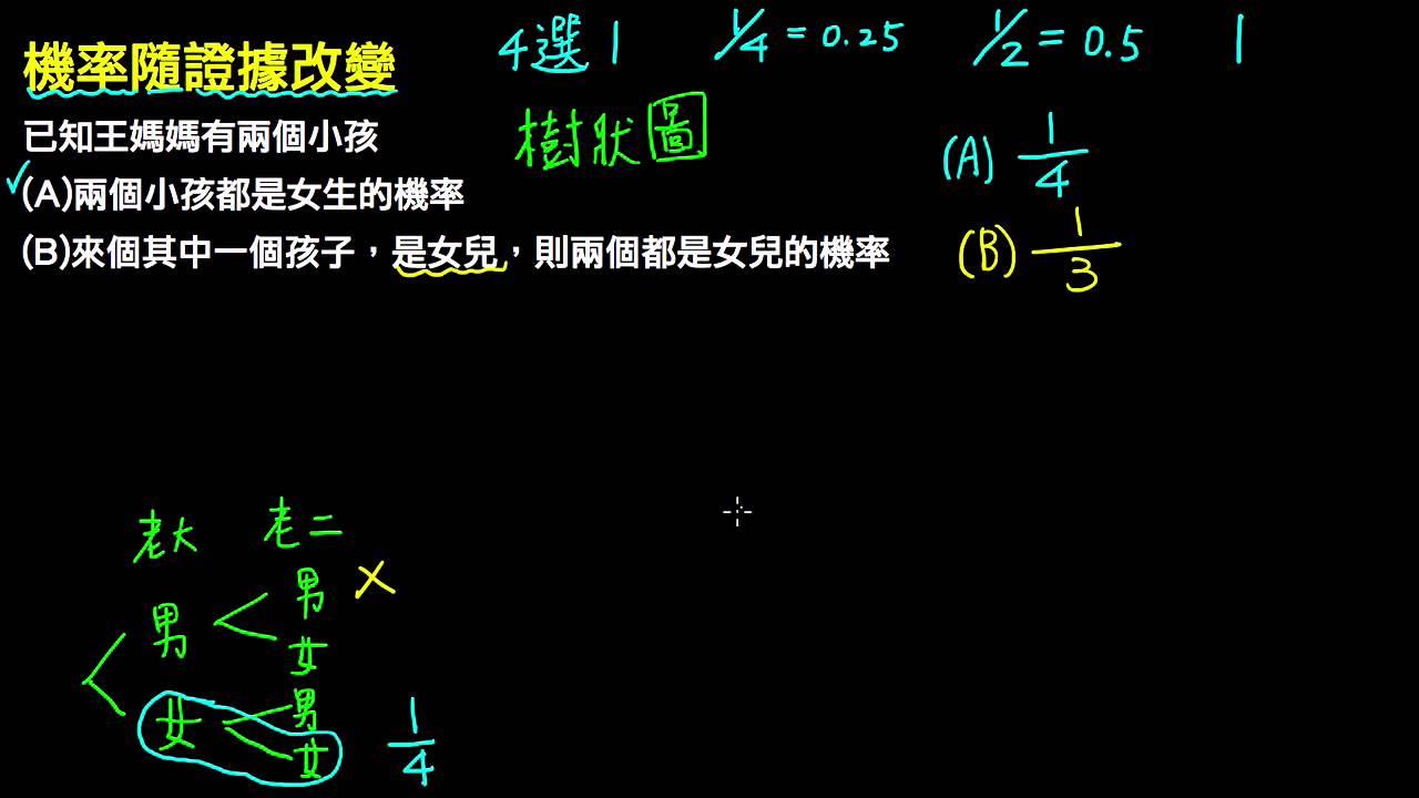 高一下數學3-0前言03機率隨證據改變   樣本空間與事件   均一教育平臺
