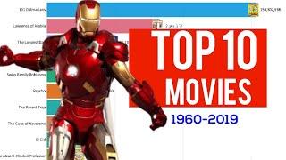 Most Popular Movies (1960-2019)